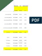 SciValue Peru Data- Tarjetas de Credito Del Interbank