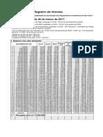 tabela_ii_braganca_registro_de_imoveis_300317