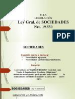 PPT Sociedades unidad 10