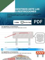 20210520 - Los Argentinos Ante Las Nuevas Restricciones