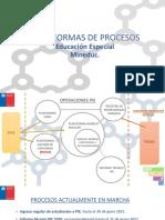 PPT-PLATAFORMAS-PIE-ISEED-FUDEI-Webinar-30-04-21