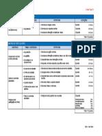 Critères d_évaluation  - Unité 2
