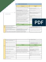 Integración del contexto de la organización