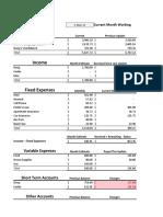 Main Budget