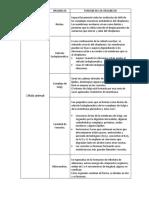 TIPOS DE CELULA (CUADRO COMPARATIVO)
