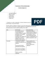 FCE  AO3 (ENTREGADO)