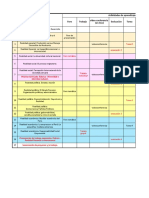 Cronograma SDS 4