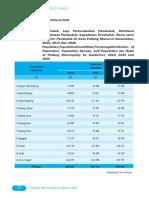 Pages From Kota Padang Dalam Angka 2021-4