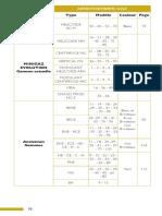Pages de Catalogue Pièces 2014 2015 WEB Aérothermes Gaz