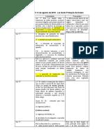 TABELA Lei Geral Prot Dados