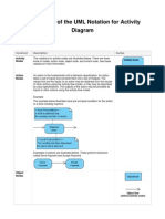 Activity Diagram-Notation Summary