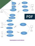 Diagrama de Caso de Usos Proyecto
