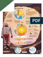 Infografía. Viajar al centro de la Tierra, ¿es posible?