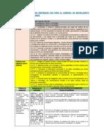 PCI Investigacion Ciencia y Tecnología  2019