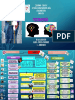 Mapa Conceptual grafico psicometria. Unidad i