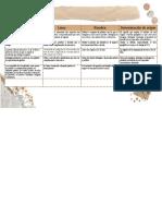 Propiedad Intelectual Cuadro Comparativo de Marca, Lema (1) (1)