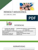 INFANCIA Y ADOLESCENCIA ESJIM