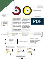 Info Entrega2