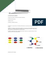 apostila colorimetria capilar 1