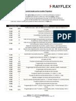 6. Procedimento Para Parametrização Porta Modelo Frigodoor