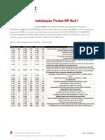 13. Parametrização RP (AL01) - FUZ