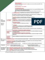 ch2- recrutement (1)
