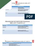 Program Intervensi Bahasa Melayu 2021