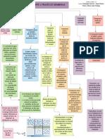 Ejemplo de diagrama de flujo de algoritmo