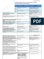 Calendarización Dirección de Evaluación de la Calidad 2016
