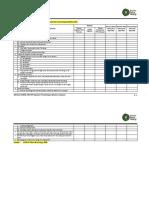 Tabel 2.12. Rencana CSR