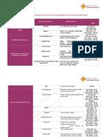 Nutrientes Envolvidos Na Função Mitocondrial