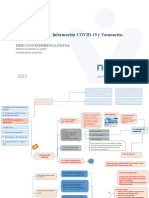 FLUJO COVID VACUNACION - CHAT V4