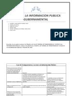 Acceso a La Informacion Act 1-4