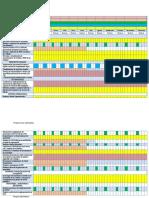 Cronograma Actividades de Prevencion
