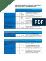Document Annexe 1 KPI 425