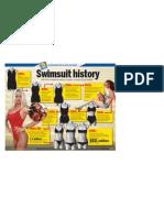 Swimsuit history