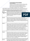 Copy (2) of Mapas de Progreso del Aprendizaje