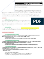 CHAP_02-ACT_EXP-dosage-chlorure