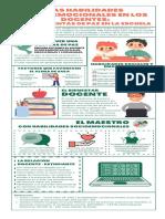 Las Habilidades Socioemocionales Del Docente Infografia