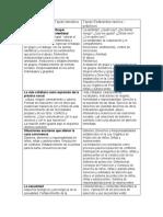 Tema Generador y tejidos tematicos de orientacion y convivencia