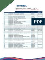Universidades Priorizadas Por Su Calidad - ToP 30 y Metología 2020