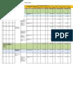 10. tabel 6.1 ARF - matriks 5 Perkim