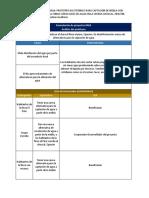 Formulación de Proyectos MGA