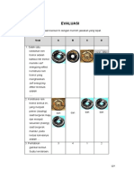 Evaluasi Sistem Rem