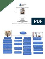 Fundamentos y Estructura Del Currículo