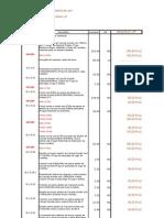 Lista de trabalhos Zona A e B