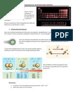 Mécanismes-réactionnels (1)