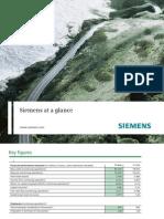 Siemens Ar2010 at a Glance