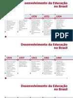 Randerson Alex - Mapa Conceittual da Educação no Brasil