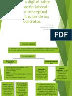 Cartilla digital sobre legislación laboral mapa conceptual